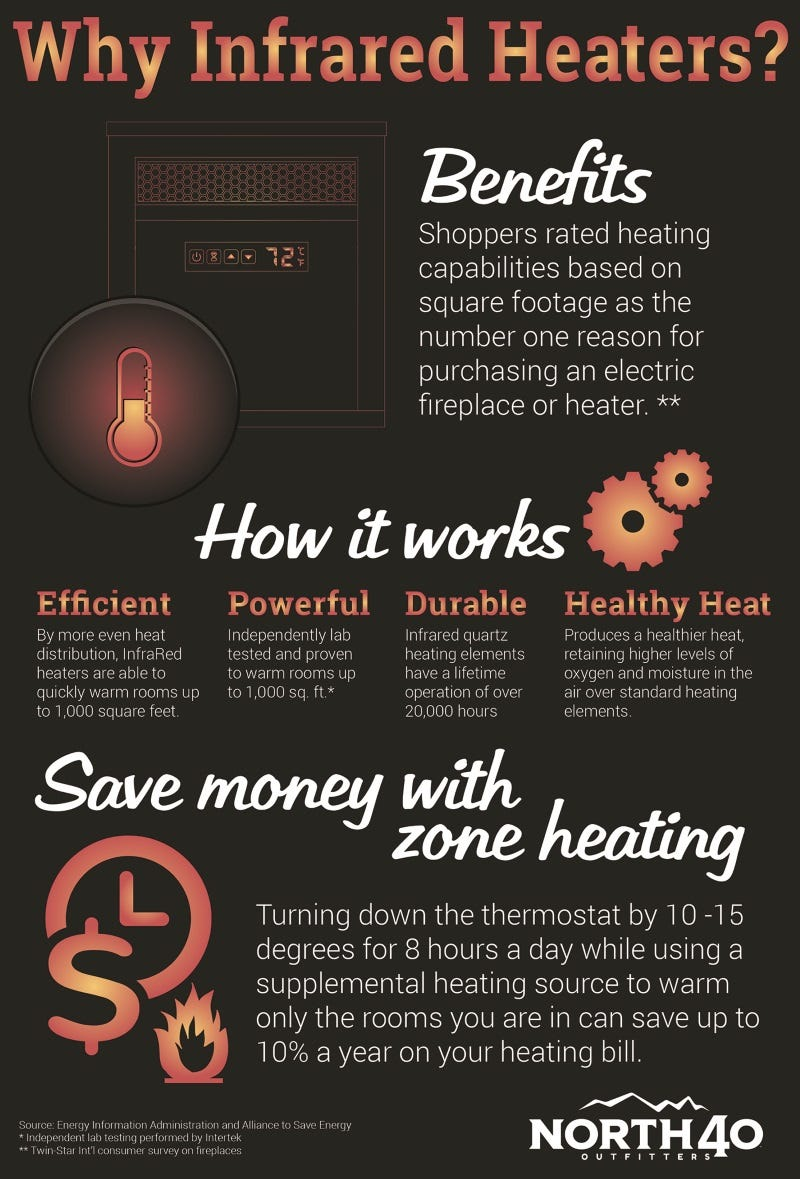 infrared-heaters-pros-cons